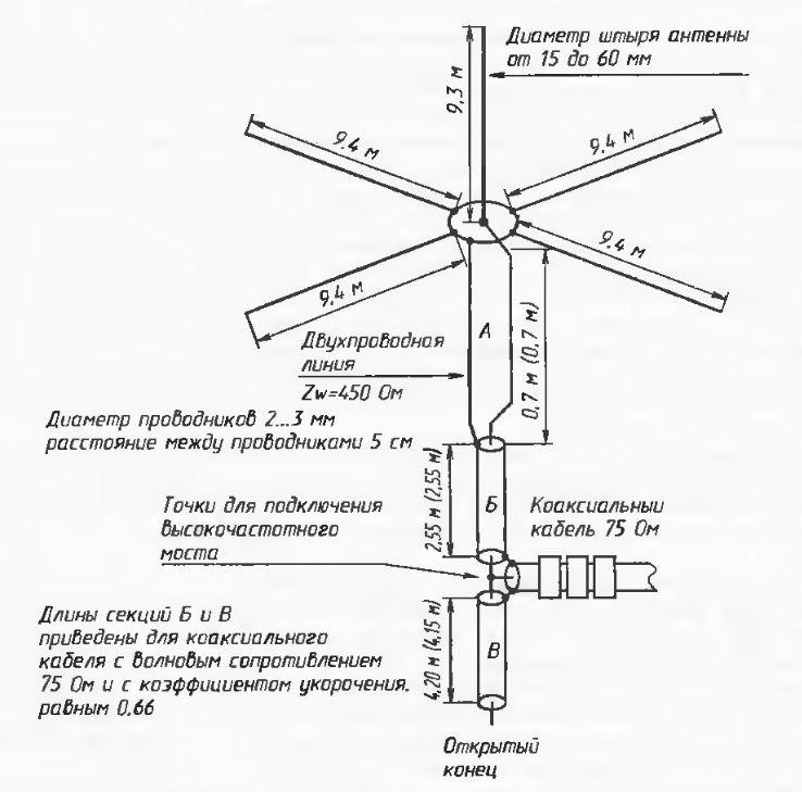 Tri-band антенны rz9cj