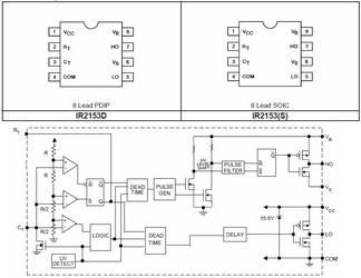IR2153 DATASHEET PDF